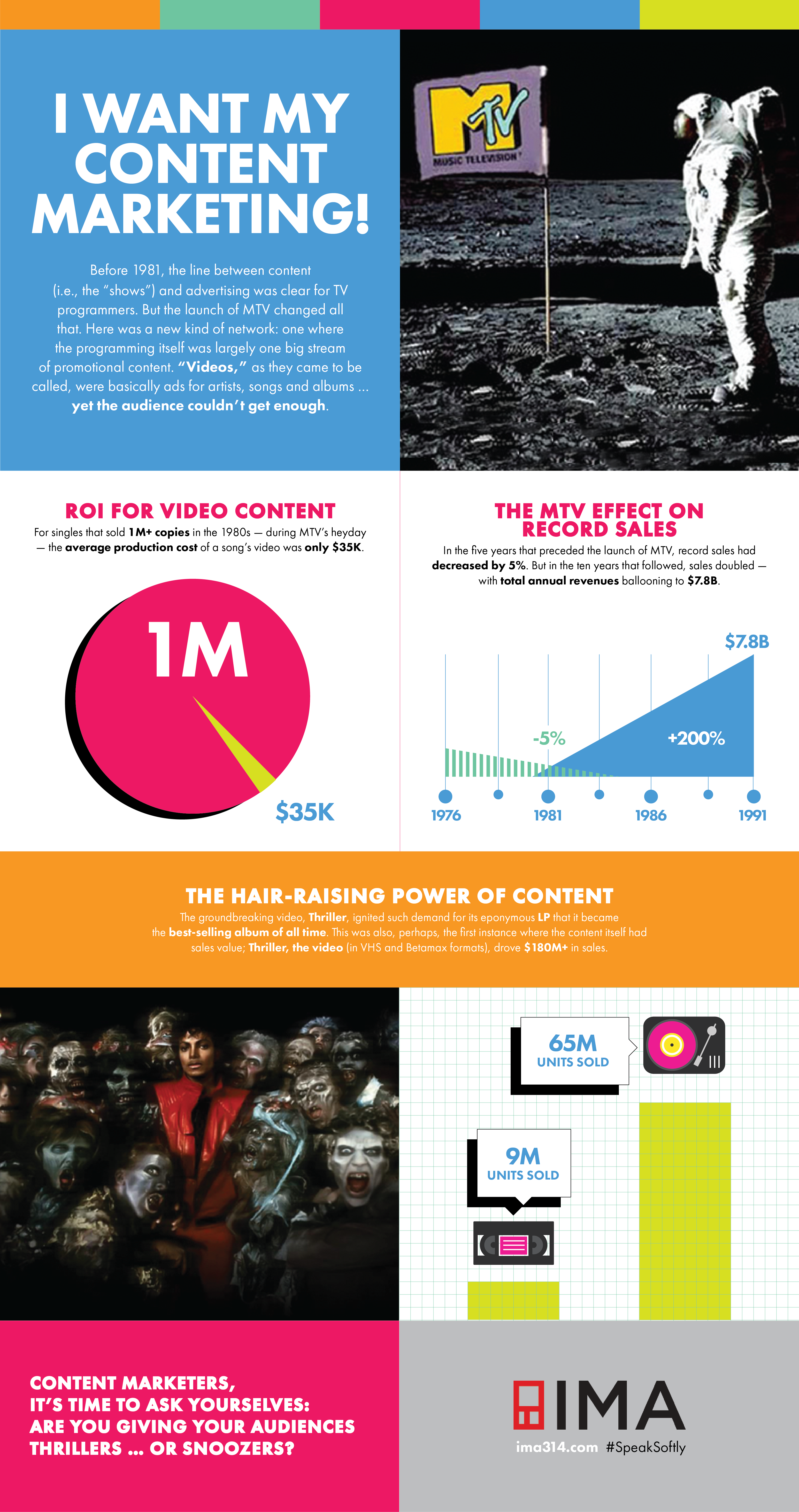 mtv content marketing